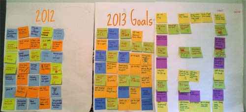 Goal setting with children